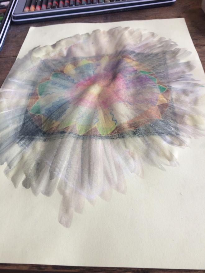 Mandala practice